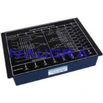 Encoder And Decoder Trainer For Electrical Lab Training
