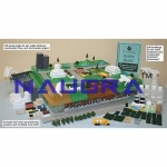 Waste Water Treatment Model- Engineering Lab Training Systems