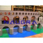 Model of an Aqueduct- Engineering Lab Training Systems