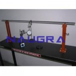 Parallel Forces Apparatus Overhang Beam Type- Engineering Lab Training Systems