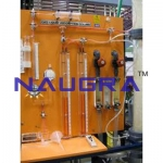 Gas Absorption- Engineering Lab Training Systems